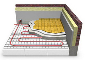 Radient-Floor-Heating